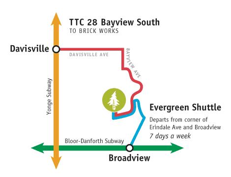 Agile Subway Map Deloitte.Devopsdays Toronto 2019 Location Information